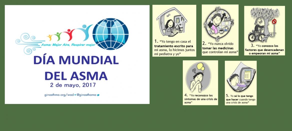 2 de mayo. Día Mundial del Asma