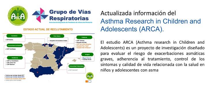 Investigación. Información Estudio ARCA