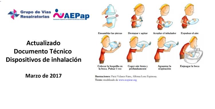 Actualización Documento técnico Dispositivos de Inhalación