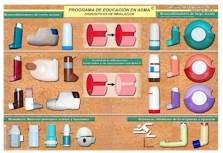 dispositivo inhalacion